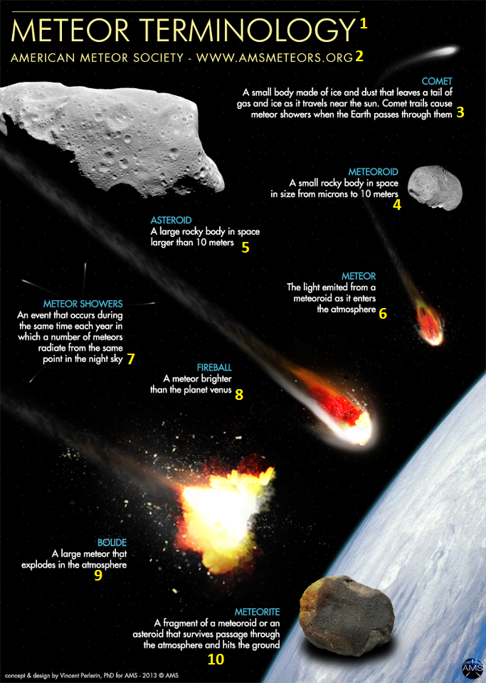 cool comets meteors and asteroids wallpaper - photo #34